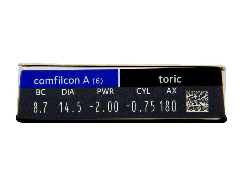 Biofinity Toric (6kpl)